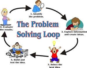 What is intuitive problem solving approach